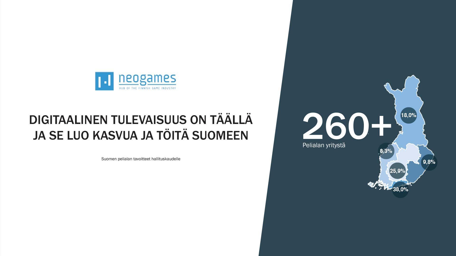 2014 Suomen pelialan tavoitteet on julkaistu