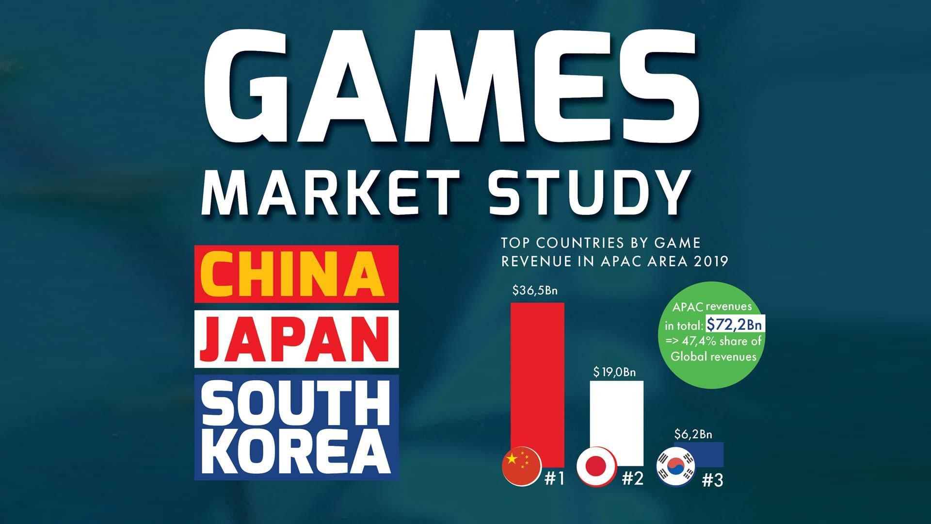 Games Market Study China Japan South Korea